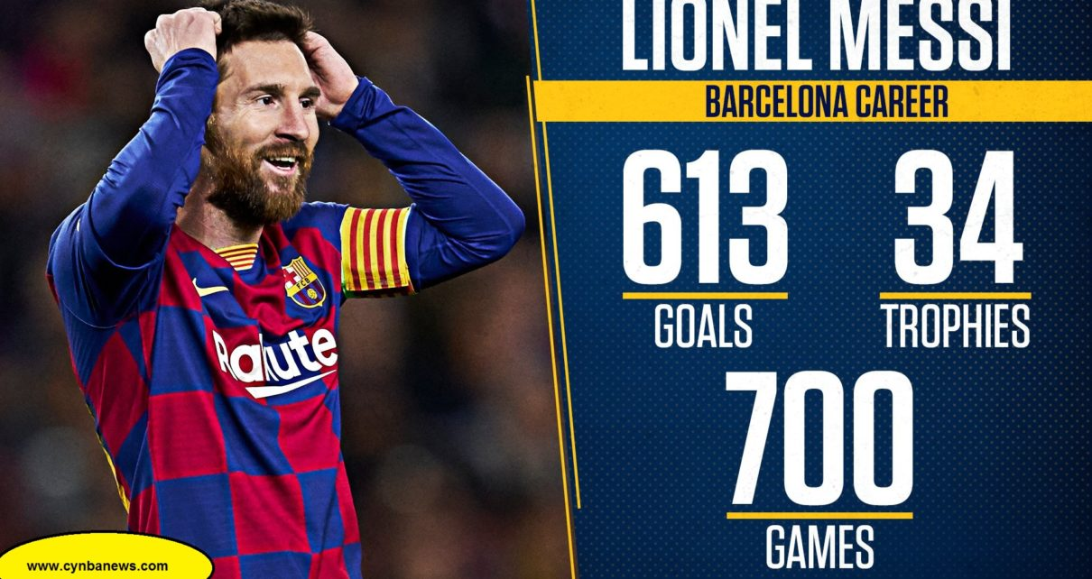 Is Messi the Best player?